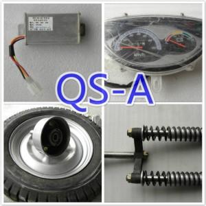 the mian parts of QS-A model